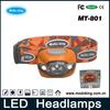 Long Range CREE LED Headlamp Waterproof Mini Headlight (MT-801)