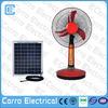 The lastest solar fan 12V 15W solar fan & lighting system with dc motor