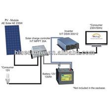 Bluesun 2014 hot sale high quality active solar energy system