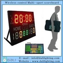 Competitive little league basketball scoreboard