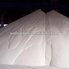 Ammonium Sulphate (nh4)2so4 Industry