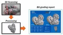 3D Drilling Bit Scanner