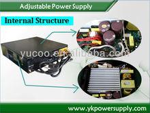 Programmable DC Power Supplies 750W ~ 2400W