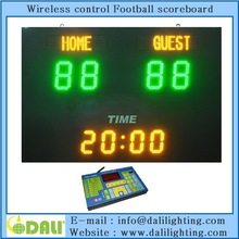 Professional digit led for football scoreboard