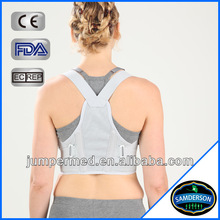 concrete wire mesh spinal support