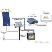 Bluesun High quality 2012 portable solar lighting system