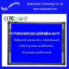 Cheap IR Digital Drawing Board for Smart Classroom