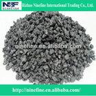 Additive carbon
