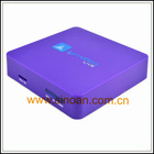 North America 2014 Best Sale New Box Jynxbox IPTV Iptv Box Hd Media Player For Dishne,3D Movie File Format For Free One Year