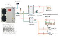 MACON Air&Water Source Heat Pump, Heating&Cooling&Domestic Hot Water energy-saving soluion,hitachi compressor r410a evi heat pum