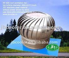 RF-600 roof ventilation fan,discharge fan