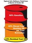Bonny Light Crude Oil (BLCO) on TTO Basis