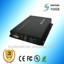 DVI fiber optical transceiver