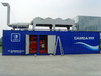 CE approved /biogas generator 1 MW/natural gas generator 1MW