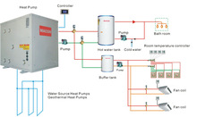 MACON Air&Water Source Heat Pump, Heating&Cooling&Domestic Hot Water energy-saving soluion,thermostat for window air-conditioner