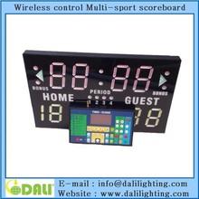 basketball portable scoreboard