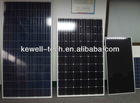 250w poly solar panel in stock