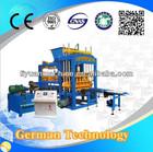 QT5-15 cement block making machines dubai