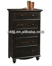 5-Drawer Dressers