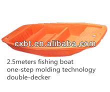 DC12V/24V motor plastic aquafarm boat manufacturer