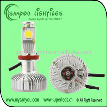 Hot sale!!H7 LED Headlight 6000k 60W 4000LM 1512 LEDs Brightness for all Cars Trucks