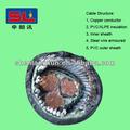 0.6/1 kv xlpe cable subterráneo para su uso
