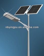 best design bridgelux led solar panel for solar street light