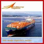 air freight forwarding service Shanghai to Iran