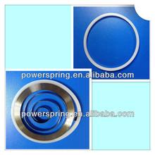 Used leaf springs for blood pressure