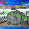 2013 Safety Pull High Profit tyre recycling plant in india with CE&ISO9001