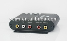 Mini BUS Taxi Ship DVR 2 inch vehicle camera systems VCAN0449