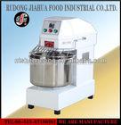 pizza dough roller machine/industrial bakery equipment