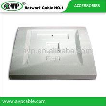 RJ45 cellular faceplates