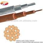BEST PRICE China Stranded Copper Wire Bare Conductor for Ground Cable