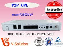 4 *1000M Ethernet RJ45 ports CPE