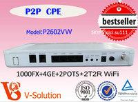 CPE Support 2K MAC addresses