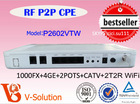 OEM CPE P2P, Printed your company logo on the products