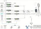 Digital TV head end system dmb-th H.264 mmds digital tv wireless system provider S1