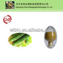momordica charantia p.e. / Bitter Melon extract powder