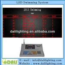 Wholesale advertising swimming scoreboards australia