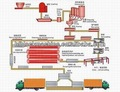 Autoclave gaseosas bloque de concreto que hace la máquina, aac autoclave industrial de china