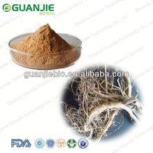 Nettle Root Extract 95% purity