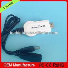 Miracast HDMI Wireless Video Display Adapter