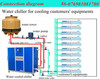 Water Cooled Plastic Injection Chiller