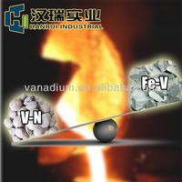 ferro chrome powder RVP-083