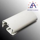 DIN standard aluminum wall framing materials