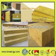 80kg/m3 rock wool fireproof insulation
