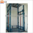 2.9m hydraulic pipe lift