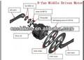 El más popular de bafang manivela a mediados del motor 8 diversión/bafang la manivela del motor 48v500w mid/unidad central eléctrica kits de bicicletas