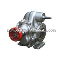 KCB series toyota oil pump
